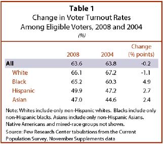 2009-electorate-02